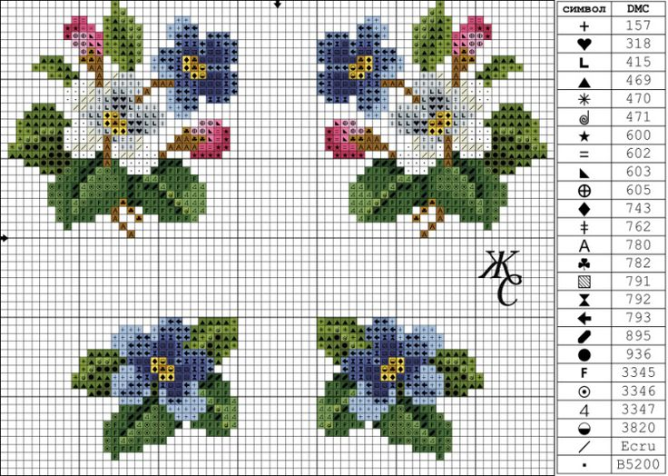 Floral charts