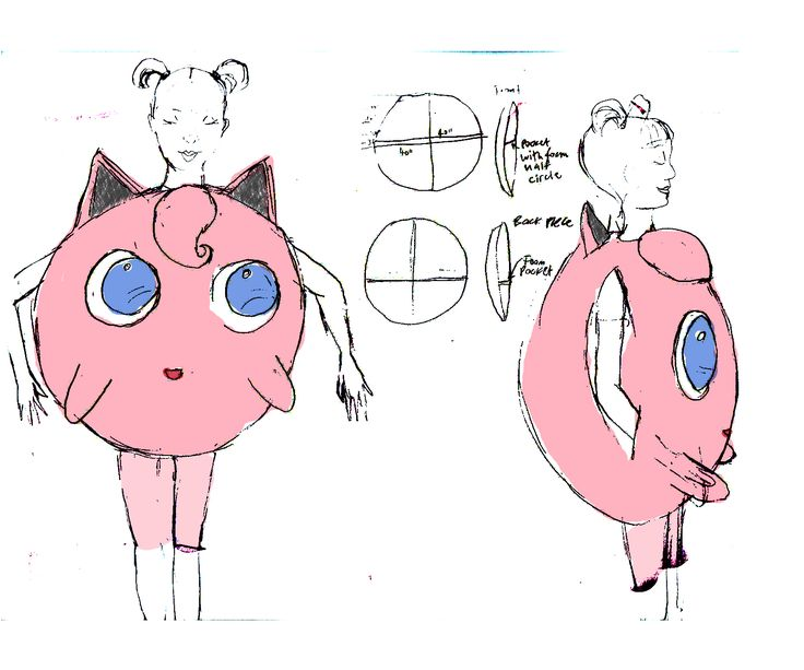 Meet Jigglypuff.  Meet the commercially produced Jigglypuff Costume. . . Notice the odd placement of the arm slits  . . . This seems to caus...