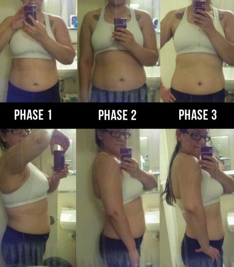 Jillian Michaels Body Revolution, Final Results