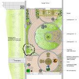 ontwerp kleine tuin rondevormen