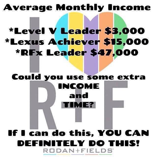 Today was RF PAYDAY!! And I am excited as my very first paycheck has come in...   In 12 months I hope to reached LV Leader. In my 2nd year I hope to reached PREMIER LV. And   LEXUS ACHIEVER is NEXT!   Would 3-5 years of part time work be worth driving a free Lexus and bringing in around $180,000 a year OR MORE?!   YES. YES, IT TOTALLY IS!