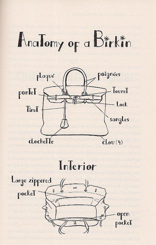 Anatomia de una Birkin de Hermés