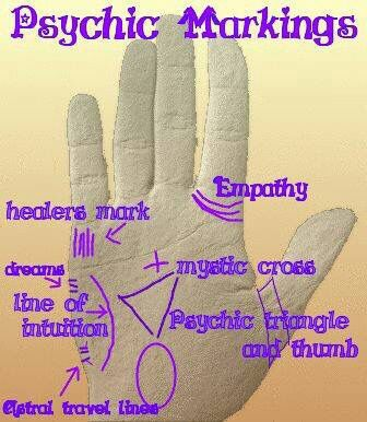 Palm reading chart                                                                                                                                                                                 More