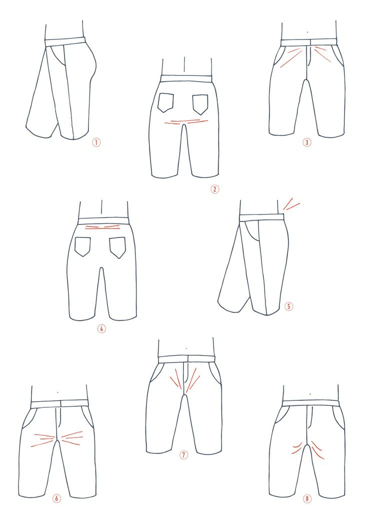 Post on fitting the crotch of a pair of pants