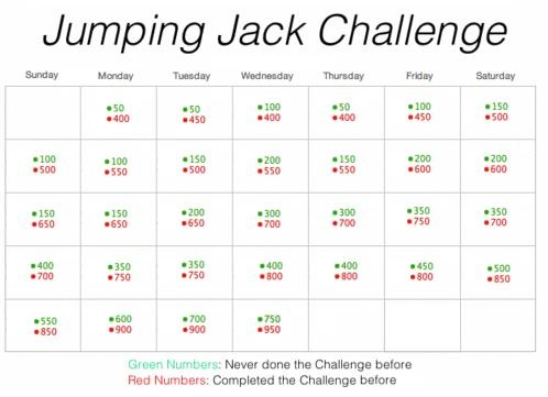 Jumping Jack Challenge | getting fit | Pinterest | Jumping ...