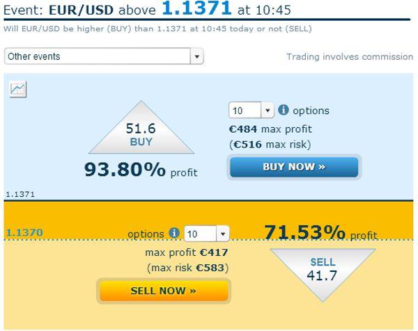 Austrian forex broker dubai