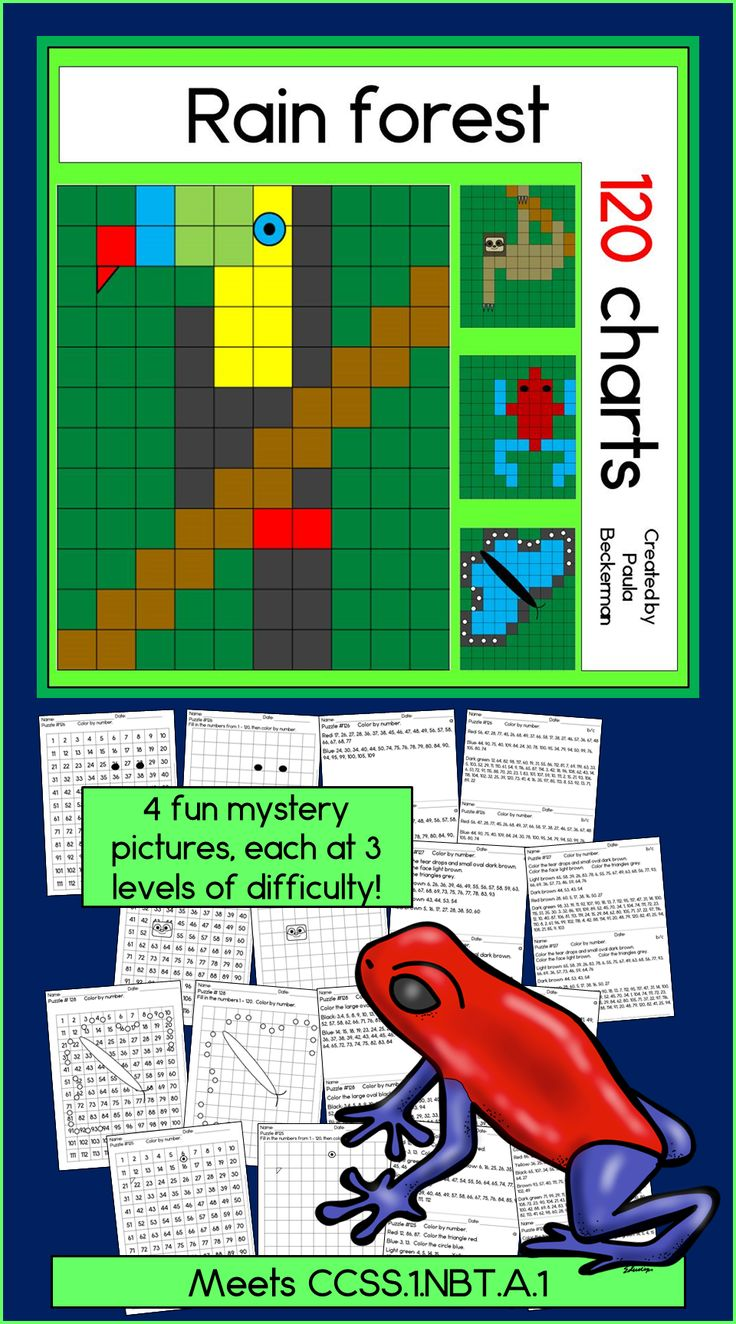 Rainforest 120 Chart Mystery Pictures 120 chart, Fun