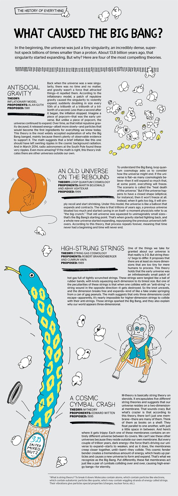 Infographic - What Caused the Big Bang?   Mental Floss