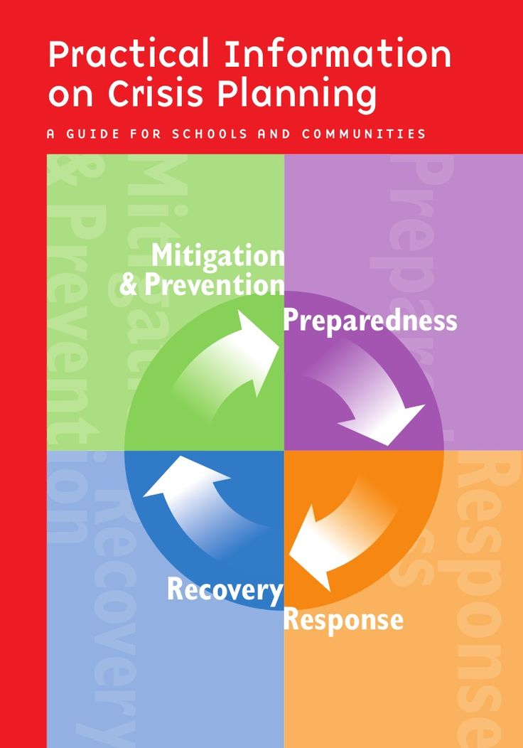 Practical Information on Crisis Planning. A GUIDE FOR SCHOOLS AND COMMUNITIES. Mitigation & Prevention, Preparedness, Response, Recovery.