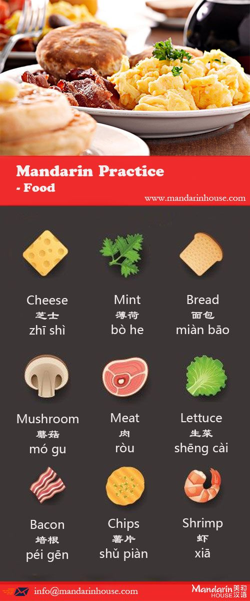 Food Business in Chinese.For more info please contact: bodi.li@mandarinhouse.cn The best Mandarin School in China.
