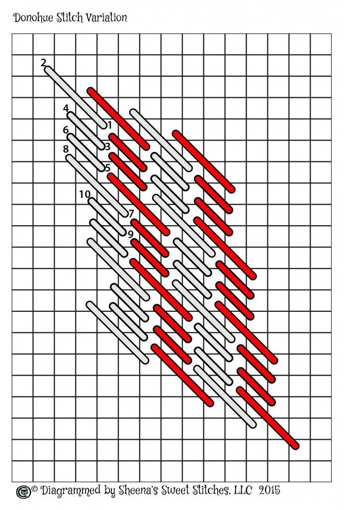 Donahue-Stitch-Variation-Right-692x1024.jpg 692×1,024 pixels