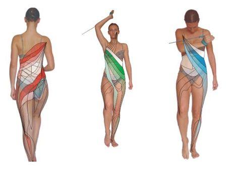 Svaly které se posilují při cvičení SM systému