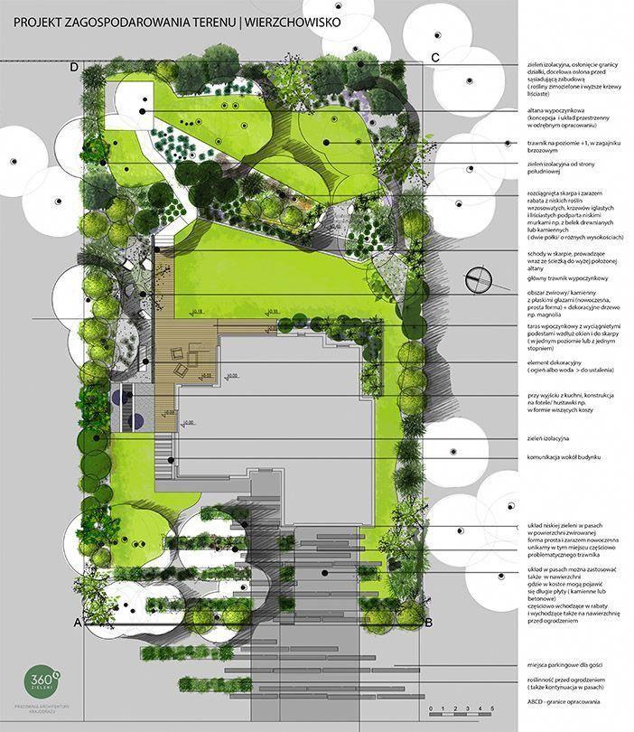 Landscape Gardening Kildare Landscape Design Gardening Definition Garden Design Plans Landscape Design Landscape Projects