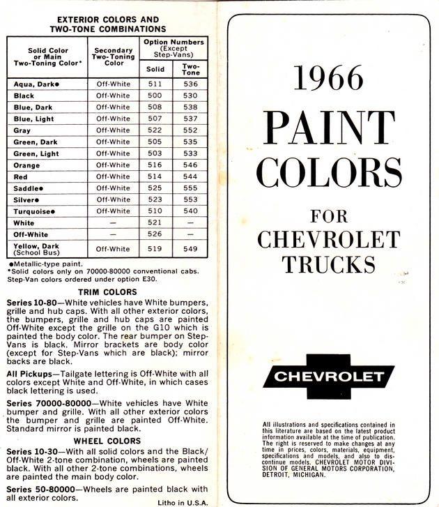 1966 custom chevy truck