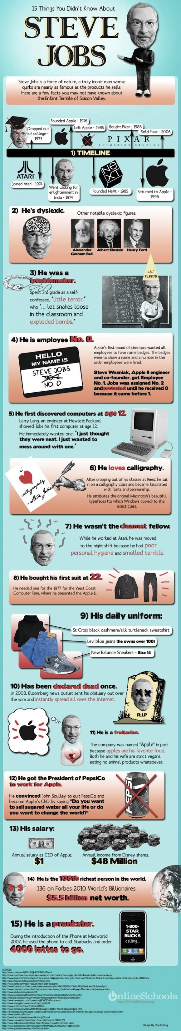 15 THINGS YOU DID'NT KNOW ABOUT STEVE JOBS, SO FUNNY!    15 Cosas que no sabías sobre Steve Jobs, muy interesante!!