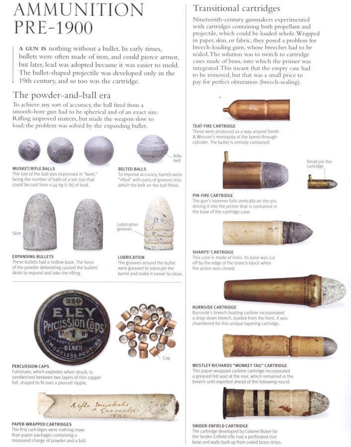 242 Best Ammo Images On Pinterest Firearms Hand Guns