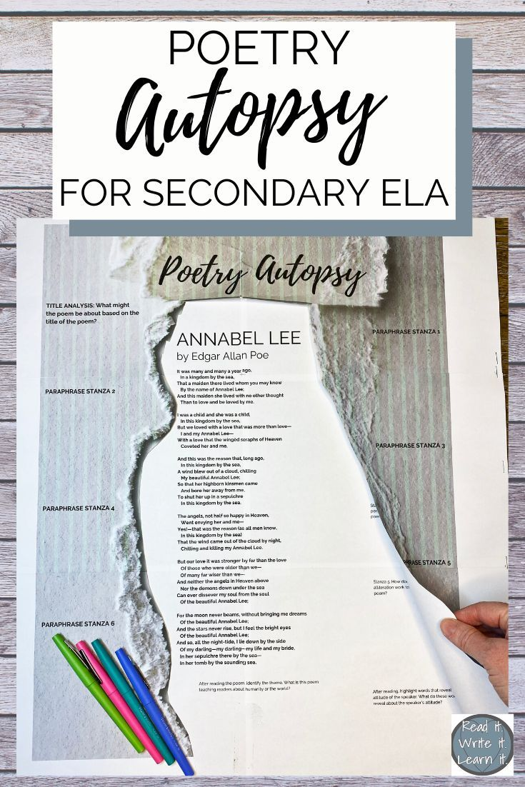 Pin On 7th Grade Ela Lesson Plans Poetry Analysi Of Annabel Lee