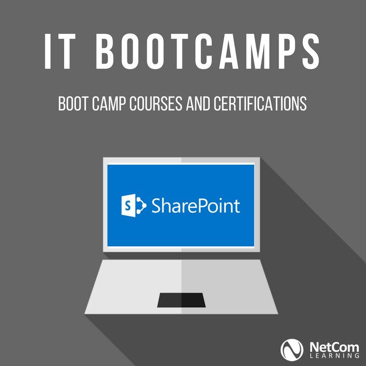 Microsoft SharePoint Boot Camp Training and Certification by NetCom ...