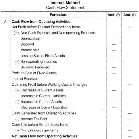 Image result for full cash flow statement format