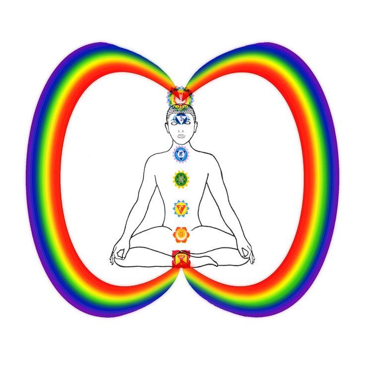 медитация радужный мост