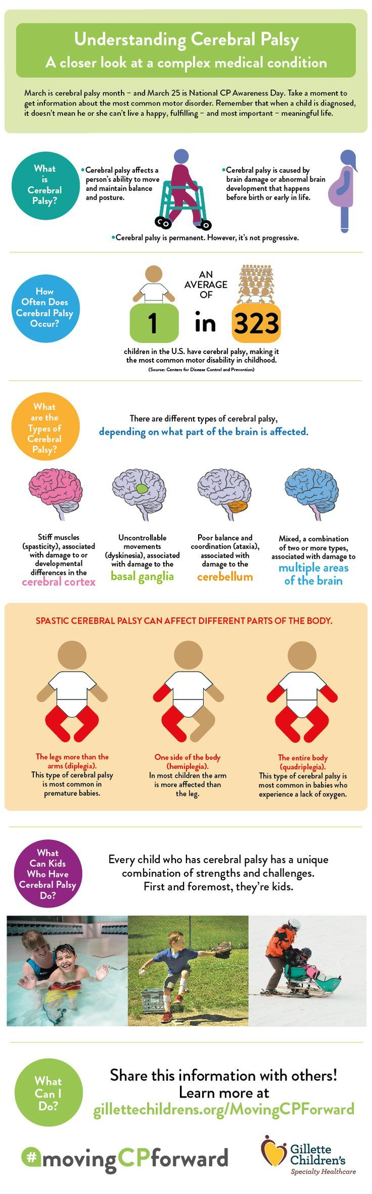 Understanding Cerebral Palsy Infographic by Gillette Children's Specialty Healthcare. #CP