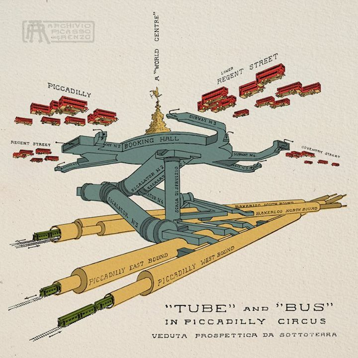 PICCADILLY CIRCUS Renzo Picasso, 1929  This is an unusual and quite extraordinary view of famous Piccadilly Circus' Underground station in London.  The enthusiasm of Renzo Picasso for public transport Infrastructures finds its best expression in this clear and inventive 3d view.