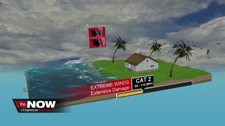 cool What is a category 5 hurricane? Check more at http://sherwoodparkweather.com/what-is-a-category-5-hurricane/