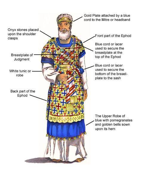 Resulta ng larawan para sa high priest aaron pic