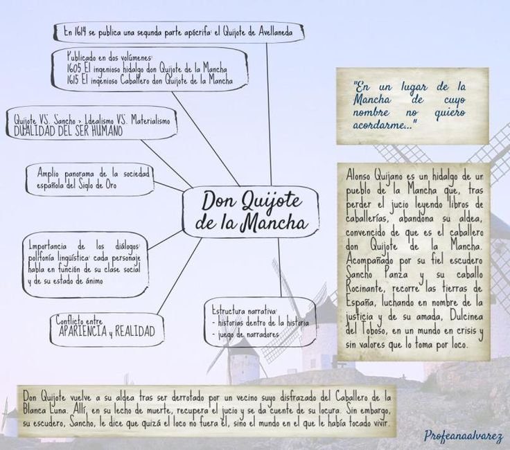 78 best images about don quijote on literatura