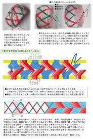 加賀指ぬき - Google zoeken yubinuki japanese thimble