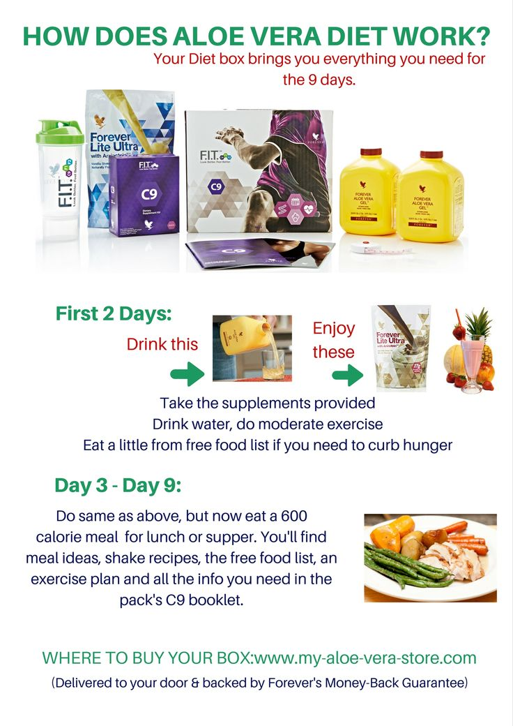 Aloe Vera Diet - the 9 days explained! As you can see from this chart, following the diet/cleanse (also known as Clean 9) is simplicity itself! And as it is delivered by courier to your door, complete with Forever's 60-Day Money-Back Guarantee, what have you to lose except unwanted weight? Look good and feel GREAT in just 9 days! BUY YOUR ALOE VERA DIET SECURELY: www.my-aloe-vera-store.com #aloeveradiet #C9 #clean9diet