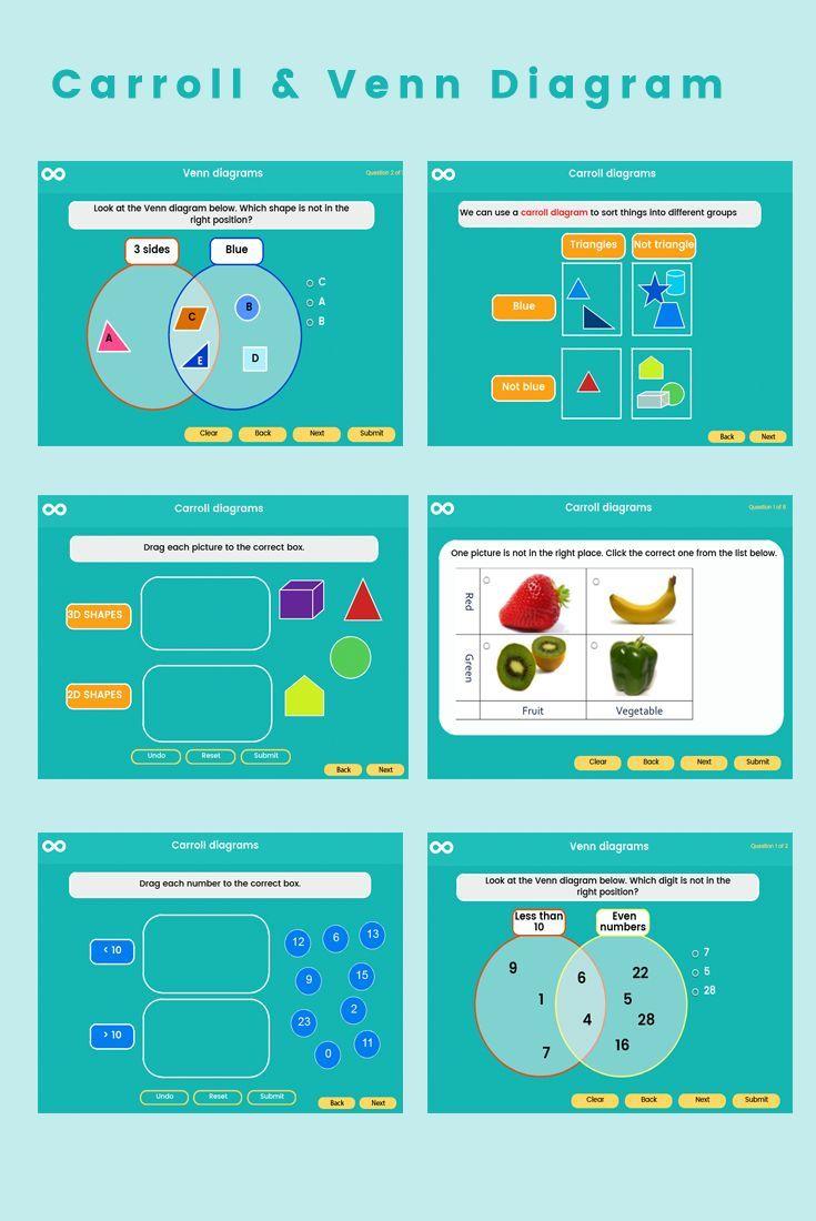 Carrol Venn Diagrams Key Stage 1 Year 2 In 2020 Venn Diagram Carroll Diagram Kindergarten Math Activities [ 1100 x 735 Pixel ]