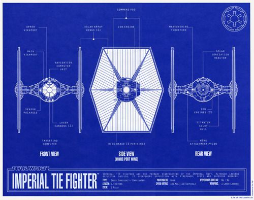 imperial tie fighter wallpaper - photo #34