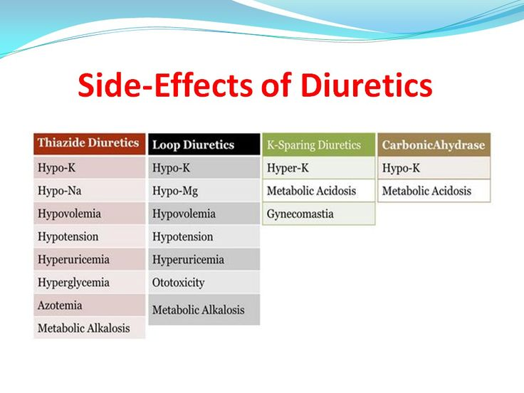 Natural Water Pill Side Effects