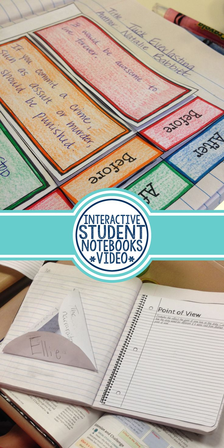 Everything you ever wanted to know about using Interactive Student Notebooks!