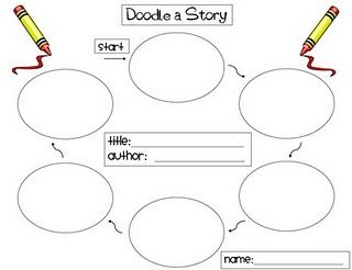 Great for identifying important details and retelling stories.