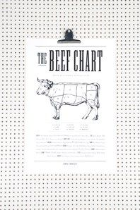 The Beef Chart poster by Dry Things.