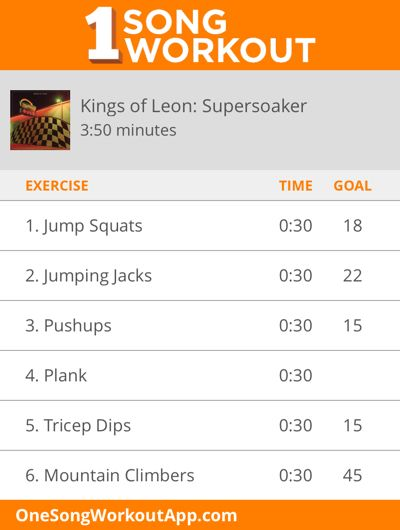 Kings of Leon Supersoaker one song workout. #workout #fitness