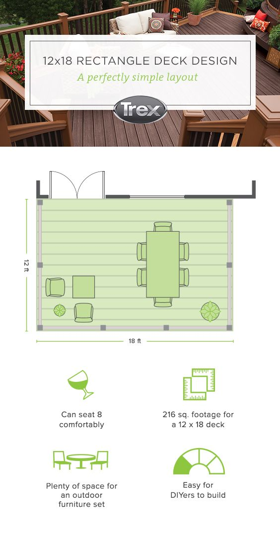 deck building plans do yourself. Want to learn how plan and build a rectangle deck  Get free DIY 18 best Free Deck Design Plans from Trex images on Pinterest