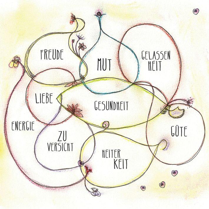 """Grußkarte """"Energie"""" - nimm' Dir davon, was Du gerade brauchst :-)"""