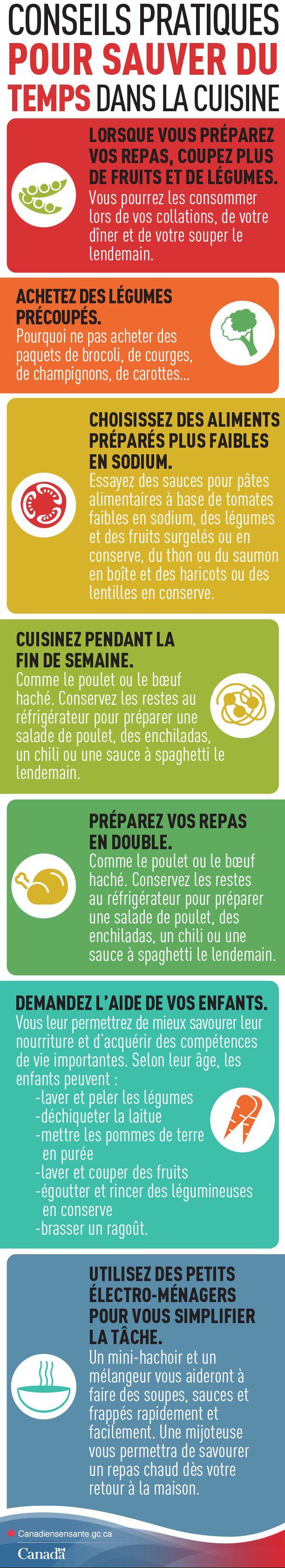 Utilisez ces trucs pour économiser du temps dans la cuisine http://www.canadiensensante.gc.ca/eating-nutrition/healthy-eating-saine-alimentation/tips-trucs-fra.php?utm_source=pinterest_hcdns&utm_medium=social&utm_content=Mar1_PlanAhead_FR&utm_campaign=social_media_14