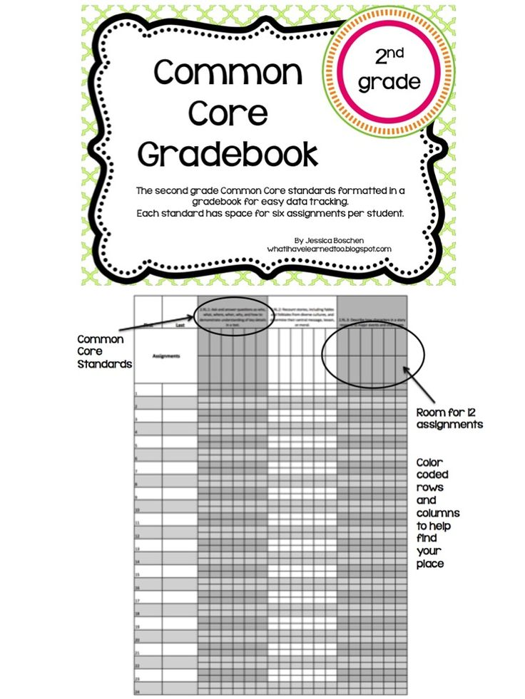 164 best Report Cards images on Pinterest School, Report card - report card