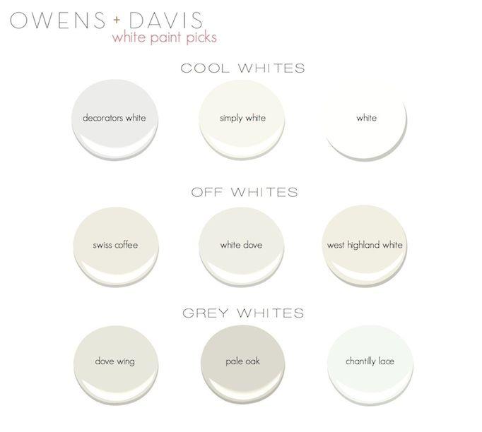 1000+ Images About Beckiowens + Nicoledavis Collaborative