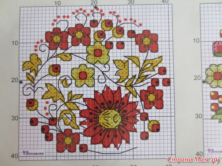 Cross-stitch Country Mason Jar Top Set, part 3...  color chart on part 5...   Gallery.ru / Фото #3 - вышивка схемки разное - pedak