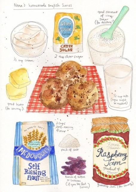 Les 27 meilleures images du tableau lucile prache - Video kamasutra cuisine ...