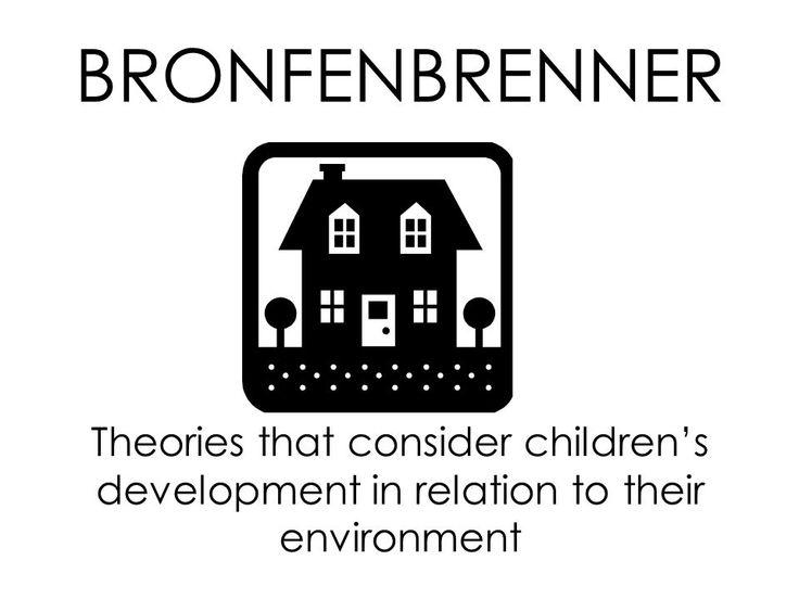 BRONFENBRENNER Theories that consider children's