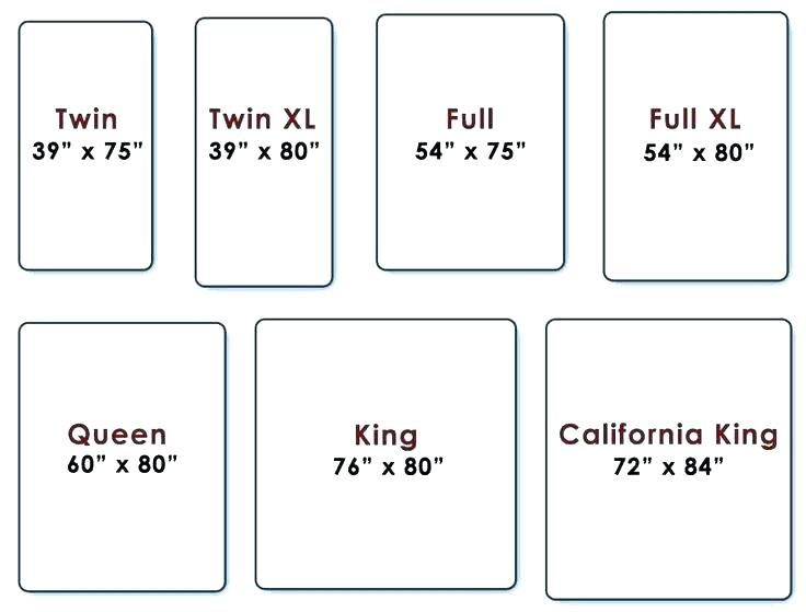 What Is The Size Difference Between A California King And Super