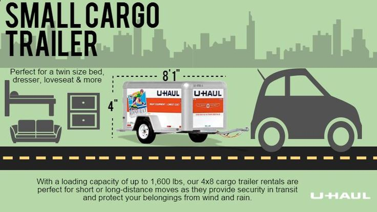 Thinking of renting a small cargo trailer? Dimensions of U-Haul trailers vary quite a bit. The size you need will depend on what you are packing. Measuring beforehand will make the process easier. | Moving Insider Tips
