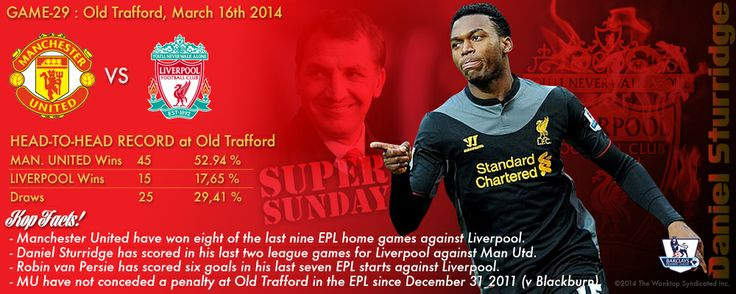 """FT : MU 0-3 Liverpool Scorrer : Gerrard 34', 47', Suarez 84'  """"Liverpool gleefully enforced their superiority over Manchester United, scoring two penalties and missing another in a 3-0 hammering at Old Trafford.""""  #RedsOrDead #YNWA #SuperSunday"""