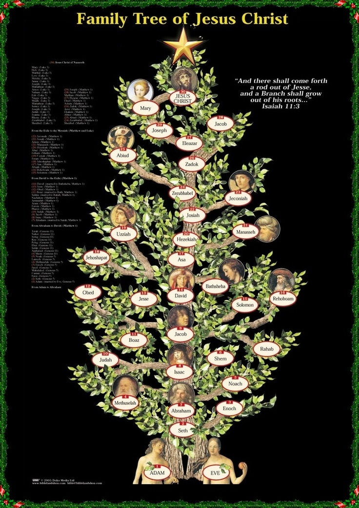 genealogy of Jesus - Oxford Biblical Studies Online